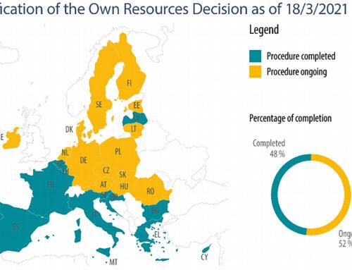 ЕП прокарва пътя за плана за възстановяване от COVID-19